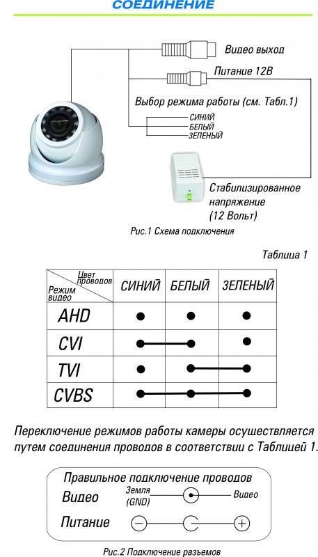 Уличная видеокамера ST-2011 3,6 mm