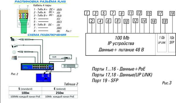 Источник питания ST-S163POE (2G/1S/250W/A)