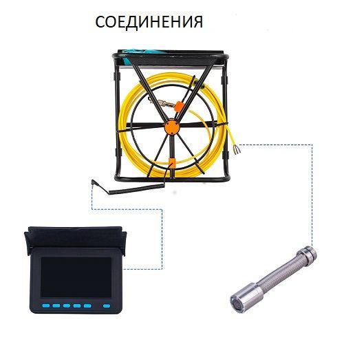 Эндоскоп технический AVT TP-9604-17-10